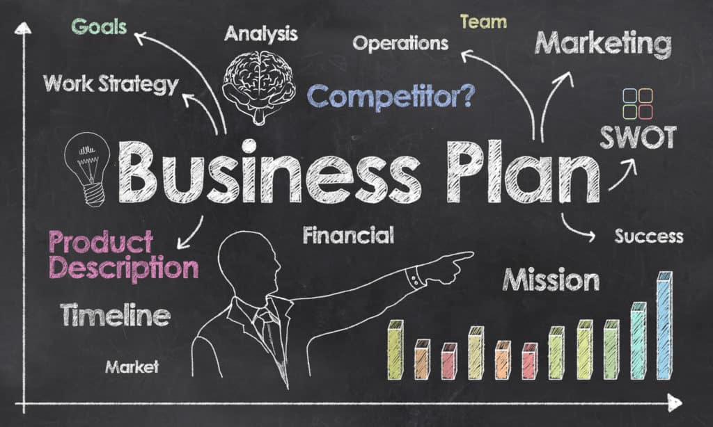 Business Plan Image For Starting A Business In Ontario - BriteSpace Offices